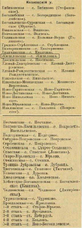 Козловский уезд Тамбовской губернии 03cad473ef22
