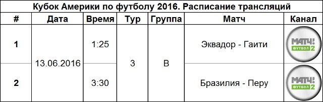 Кубок Америки 2016 Ba6737358231