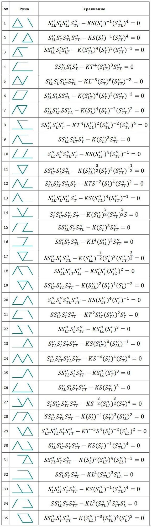 Формула Перехода - Страница 2 Ebdb8941f2f8