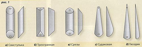Алюминиевые приманки для подледной ловли 6e513e9d1ff4