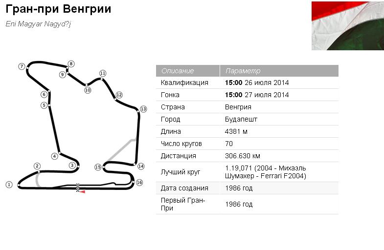 Спортпрогноз формула 1 - Страница 2 32daa11bcb9b