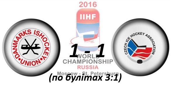 Чемпионат мира по хоккею с шайбой 2016 B07c17127d2d