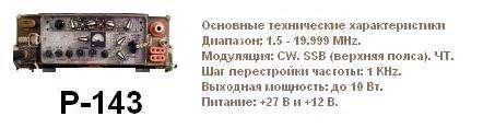Р-143 'Багульник' Ec8ceddca3f4