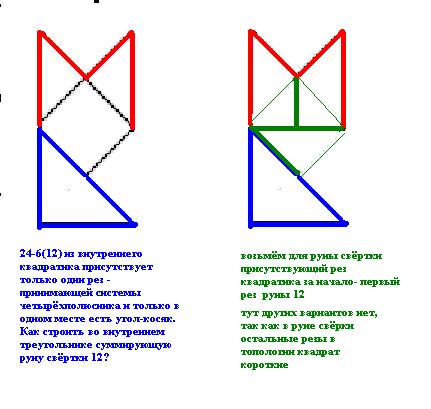 Топологии Рун Русского Рода 06e06583f9c3