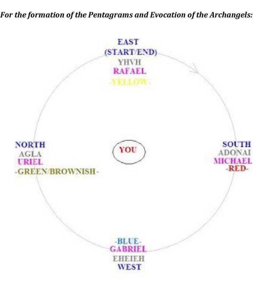 Маггадор (Э. Александер) - Земля: духовная ловушка и практические занятия для вознесения (полный перевод книги) 89f892176dbd