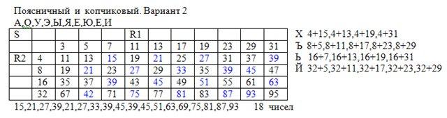 1.Копчиковые и поясничные слоговые руны Ef5db176c2f3