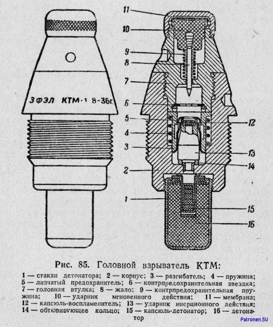Бронебойные калиберные снаряды 45-мм противотанковой пушки образца 1937 года (53-К) E7aeee4c8241