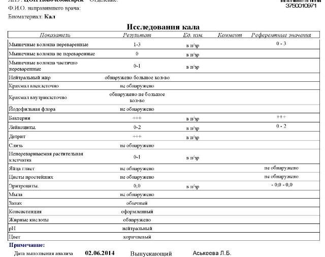 Винегрет с Анчоусом - Страница 4 A5d8ed0bc388
