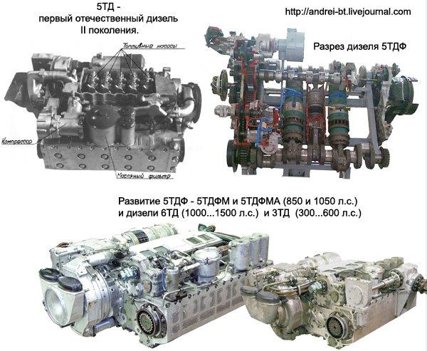 Repotenciación de los AMX-30V - Página 22 100b00d547ef