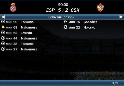 Результаты 1 сезона 2 круг Чемпионшип C66f83adf9b3
