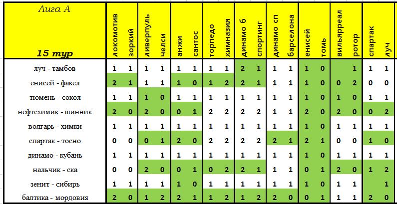 VII Чемпионат прогнозистов форума Onedivision - Лига А   - Страница 4 7110f60bc5b7