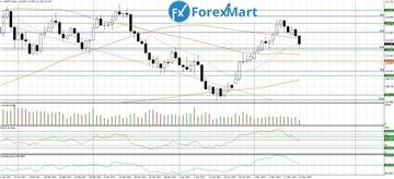 Аналитика от компании ForexMart - Страница 17 64c5a290961bt