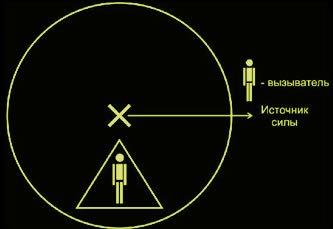 Магический круг 64440cfa2bc4
