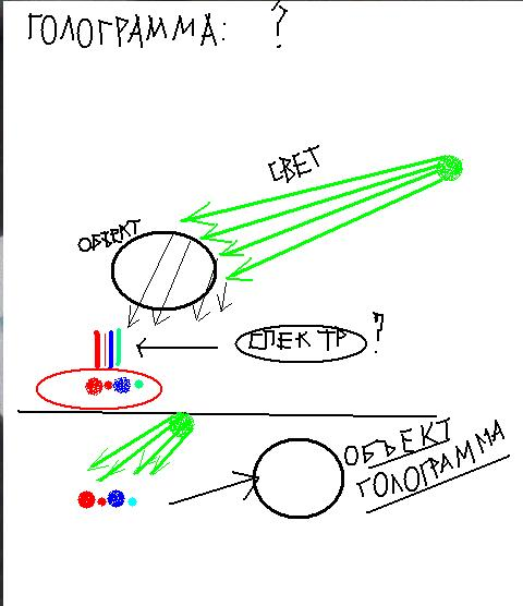 голограмма - Страница 3 696cedcd696f