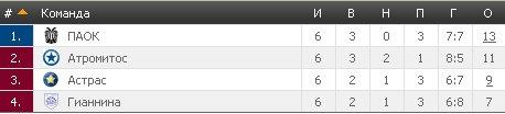 Результаты футбольных чемпионатов сезона 2012/2013 (зона УЕФА) - Страница 5 5b3bcaa2994c