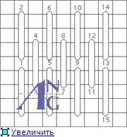 Школа: Первый класс (уроки 1-3 и экзамен) C3588711c19at