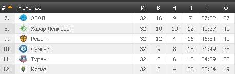Результаты футбольных чемпионатов сезона 2012/2013 (зона УЕФА) - Страница 3 4b079049b9a1