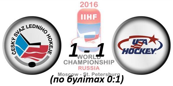 Чемпионат мира по хоккею с шайбой 2016 4e451807af7c