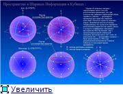 Подобие рунных и научных моделей. - Страница 2 1598696d8677t