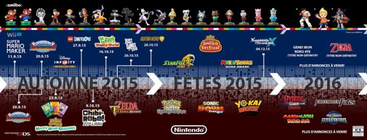 Les jeux de 2015 + toutes les infos Next Gen!! - Page 6 Date-sortie-jeux-nintendo-wii-u-3ds-1