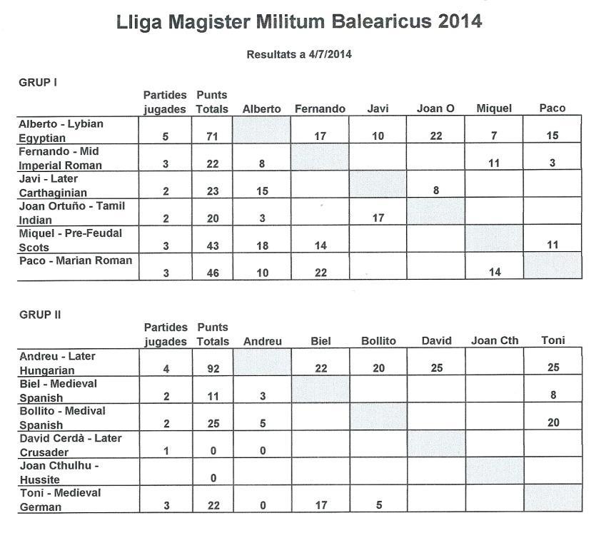 Lliga MMI / MMB 2014 07042014_zpsd85df465