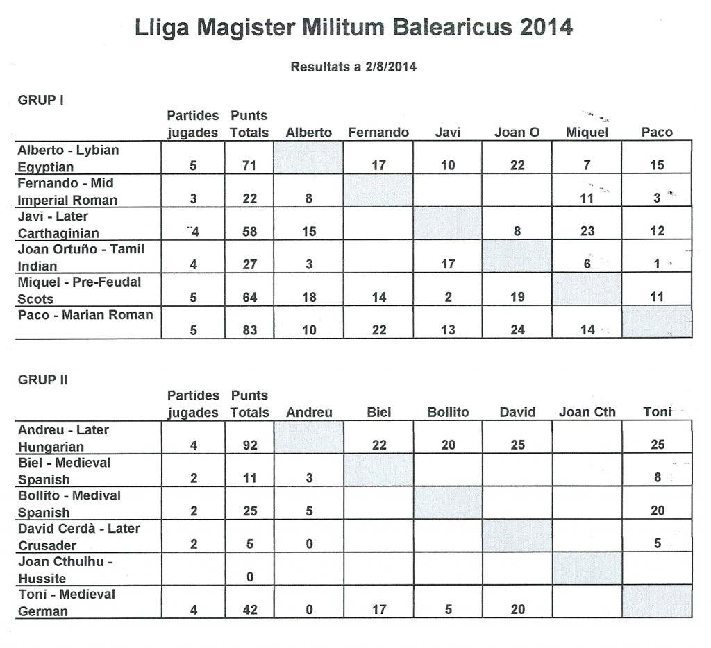 Lliga MMI / MMB 2014 08032014_zps1bfad351