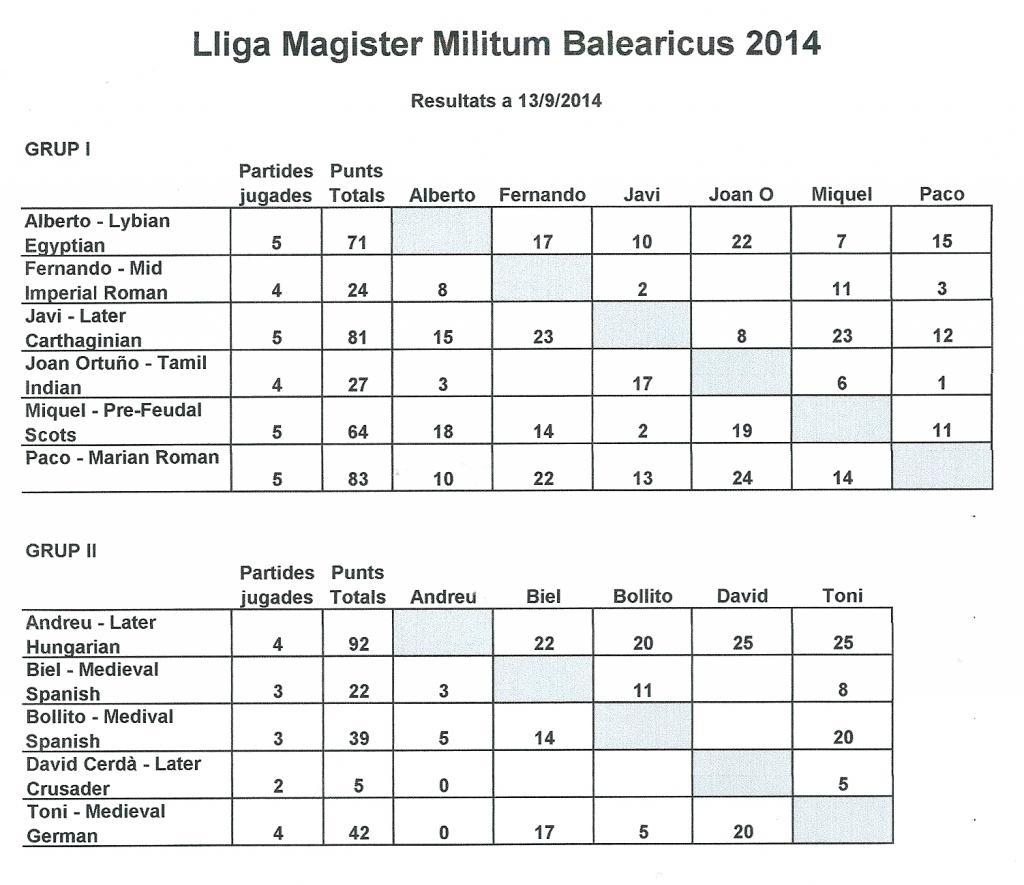 Lliga MMI / MMB 2014 09132014_zps95b2ddb2