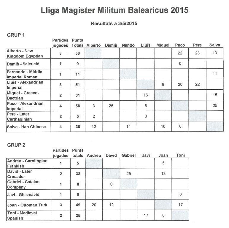LLIGA MMB 2015 20150305_zpskehu2vx4