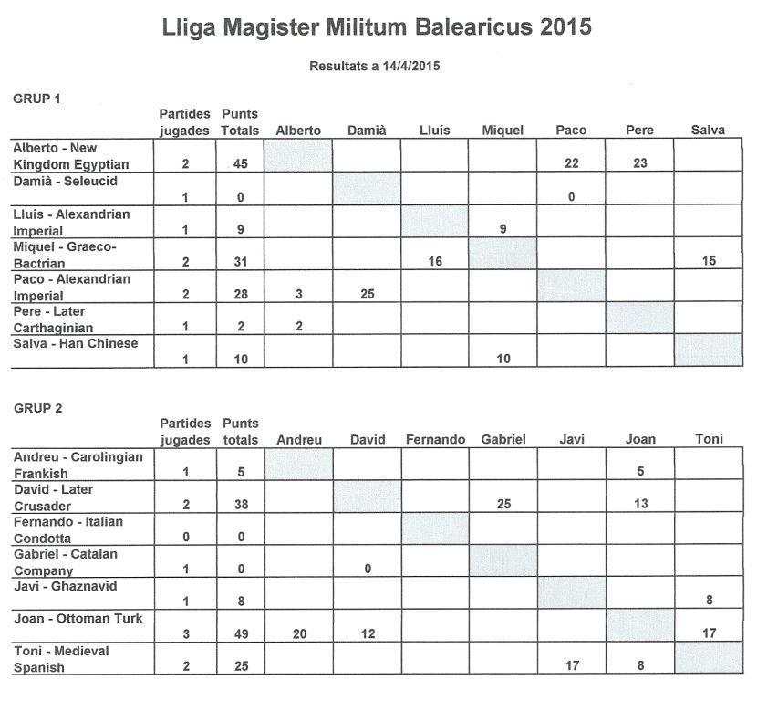LLIGA MMB 2015 20150414_zpsehrz1ejm