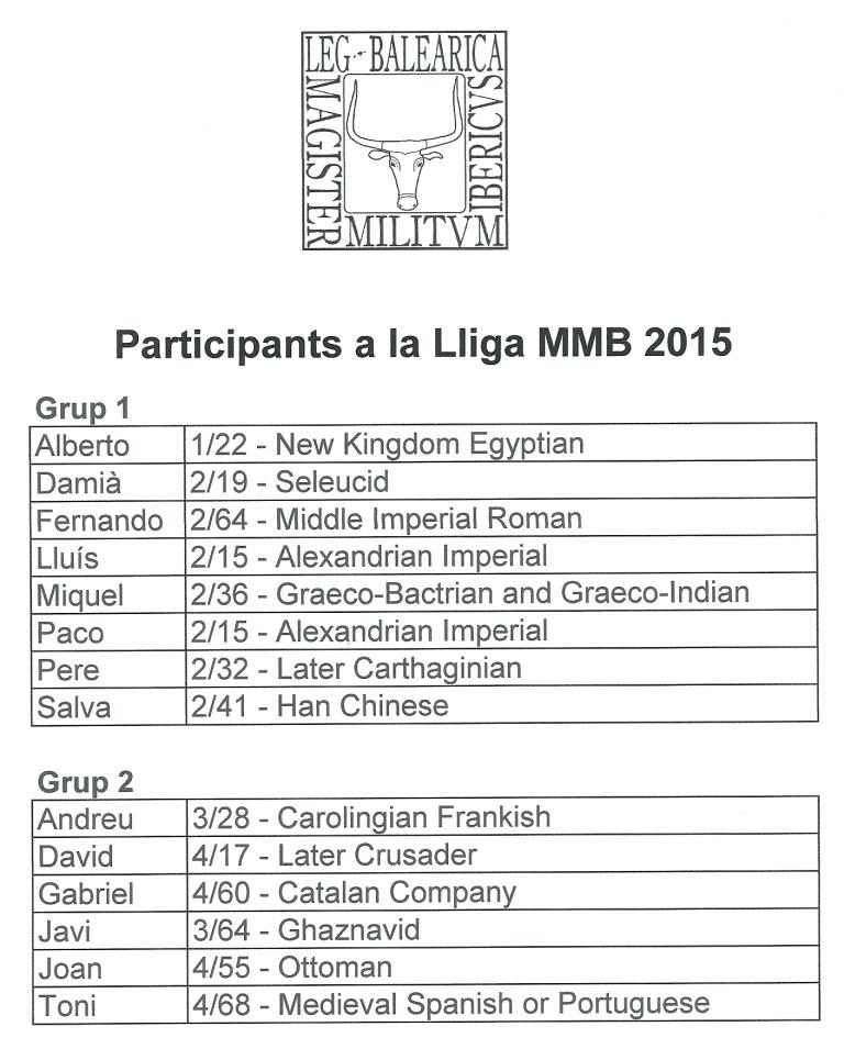 LLIGA MMB 2015 Grups%20lliga%202015_zpsjwsbvnoh