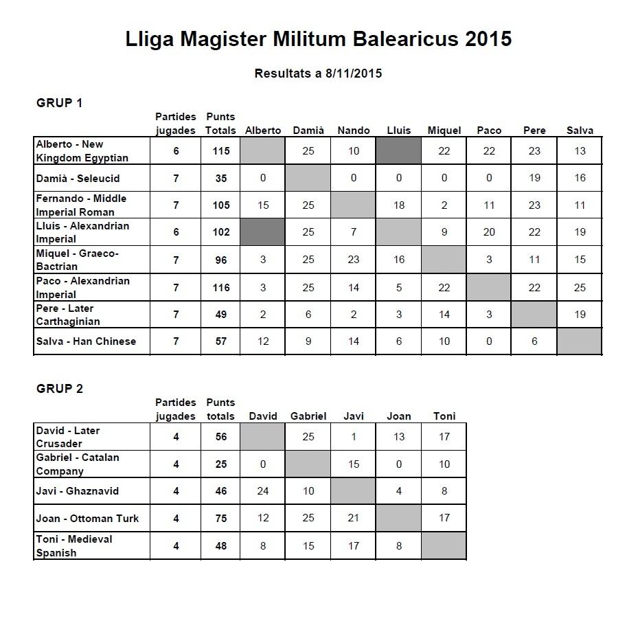 LLIGA MMB 2015 Final1afase_zpsn7bb2v6k