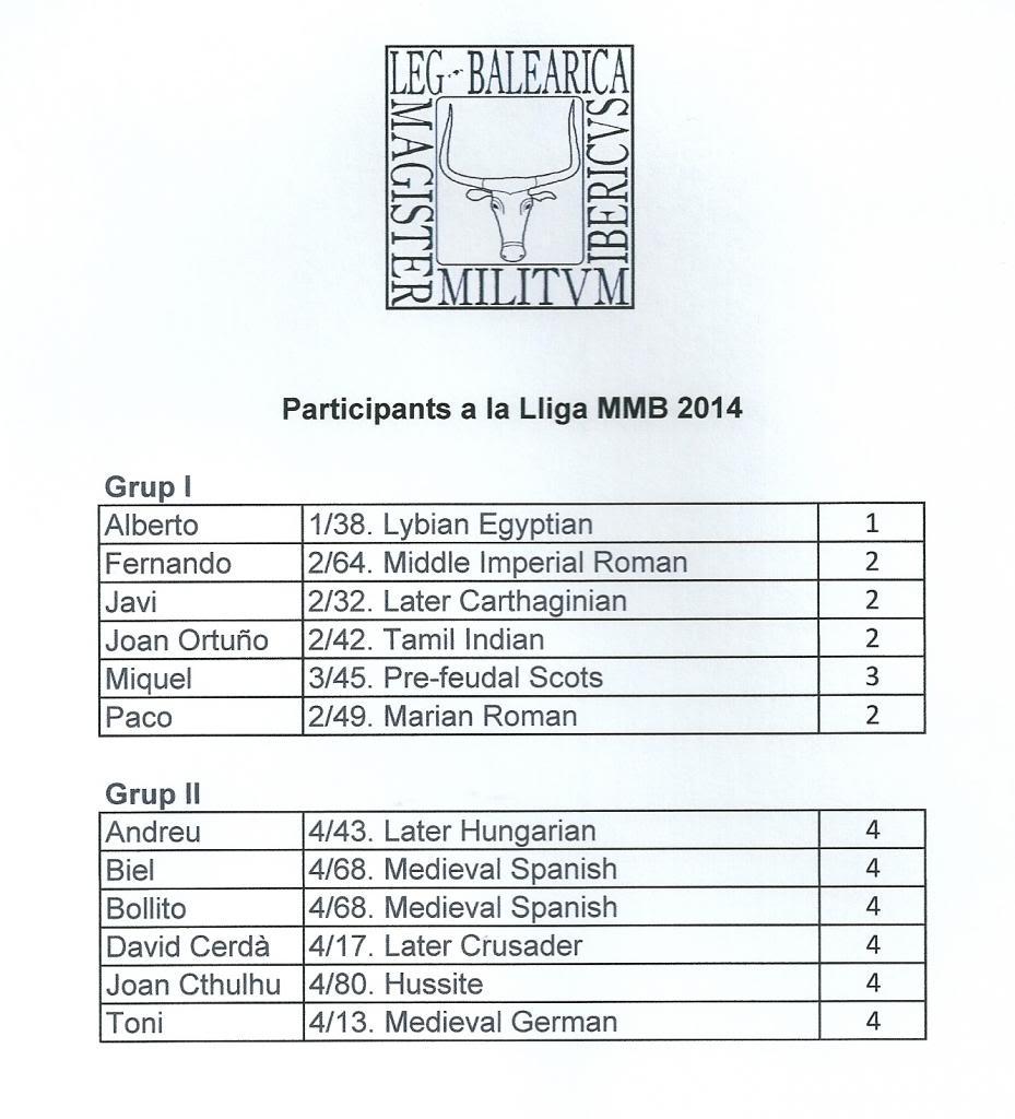 Lliga MMI / MMB 2014 Grups_zpse0af7737