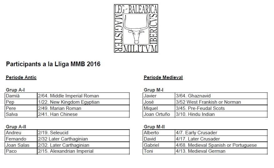 LLIGA MMB 2016 Grups%202016_zpsakamn8m8