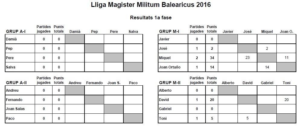 LLIGA MMB 2016 Resultats%2024-04-2016_zpsdbrawtf0