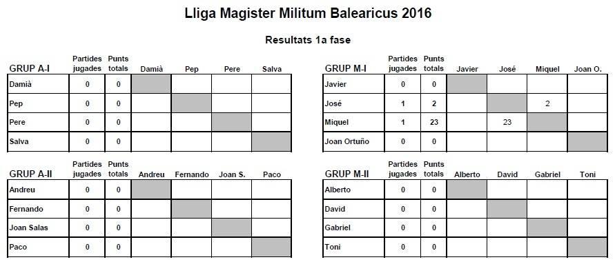 LLIGA MMB 2016 Resultats%2028-02-2016_zps8qdbfuy8