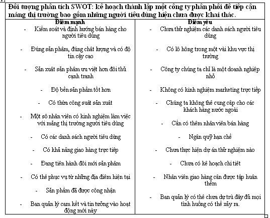 Giới thiệu về phương pháp phân tích SWOT Swot-3