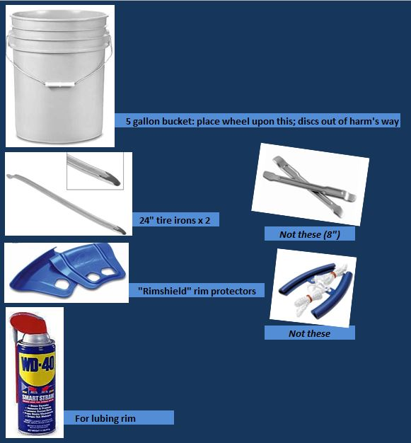 Choice of Tyres (Tires) TireChangingKit_zps6bab37a8