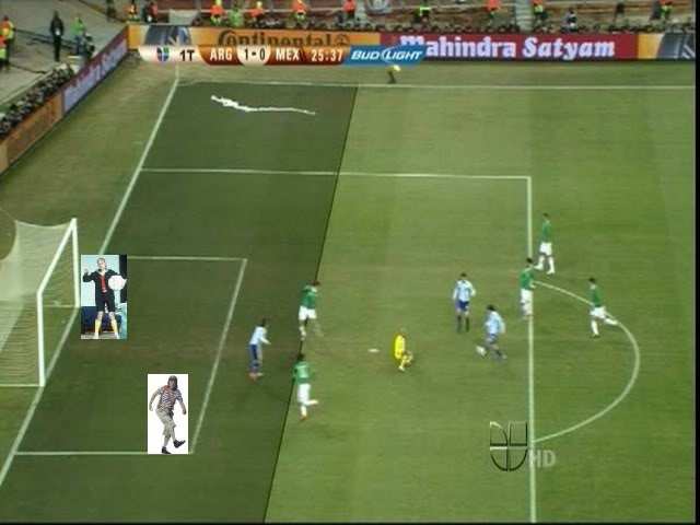 Argentina vs Mexico quien ganara Offside