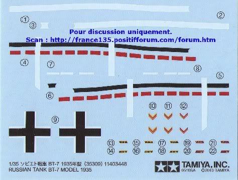 BT-7. Tamiya, ref 35309. 1/35. Kit plastique. BT-7Tamiya1-3513