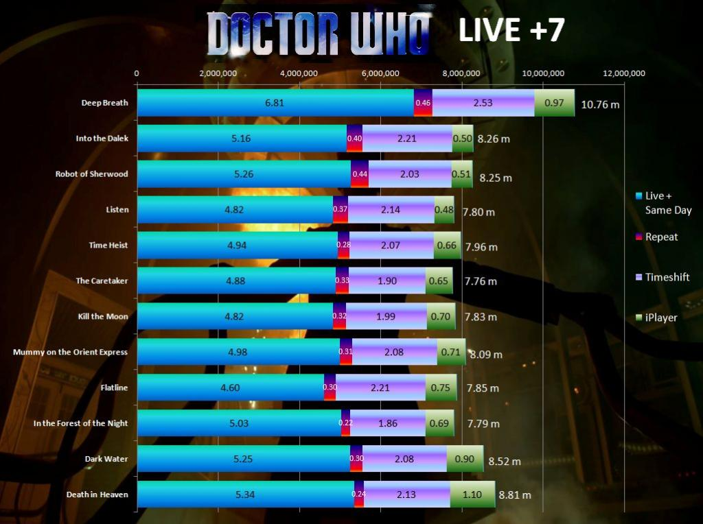 Doctor Who [9] - Page 37 Imagephp_zps8c59715e