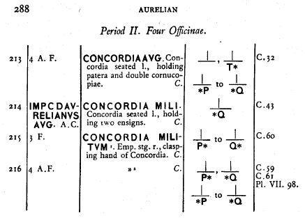 Antoniniano de Aureliano. CONCORDIA MILITVM. Siscia Aureliano%20RIC_zpsci4hejsh