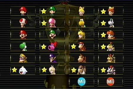 Mario Kart Wii[Wii][ESPAÑOL][MEGAUPLOAD] Personajes