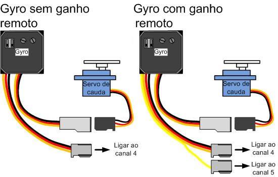 [DICA] Esquema para montagem da eletrônica Esquema-Gyro