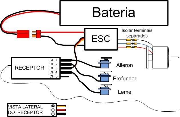 [DICA] Esquema para montagem da eletrônica Ligacao_simples