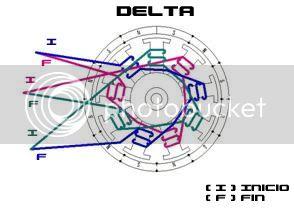 Dica - Reenrolar Motor Emax 2822 & Cia Delta