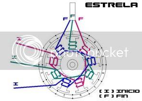 Dica - Reenrolar Motor Emax 2822 & Cia Estrela