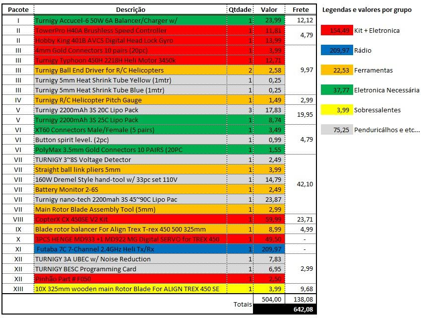 [DICA] Clone 450 - Barato e voável Tabela-1
