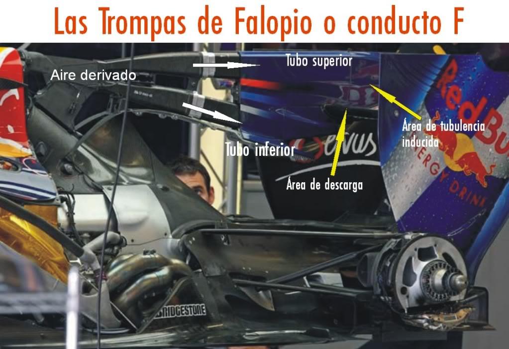 Red Bull RB6 F