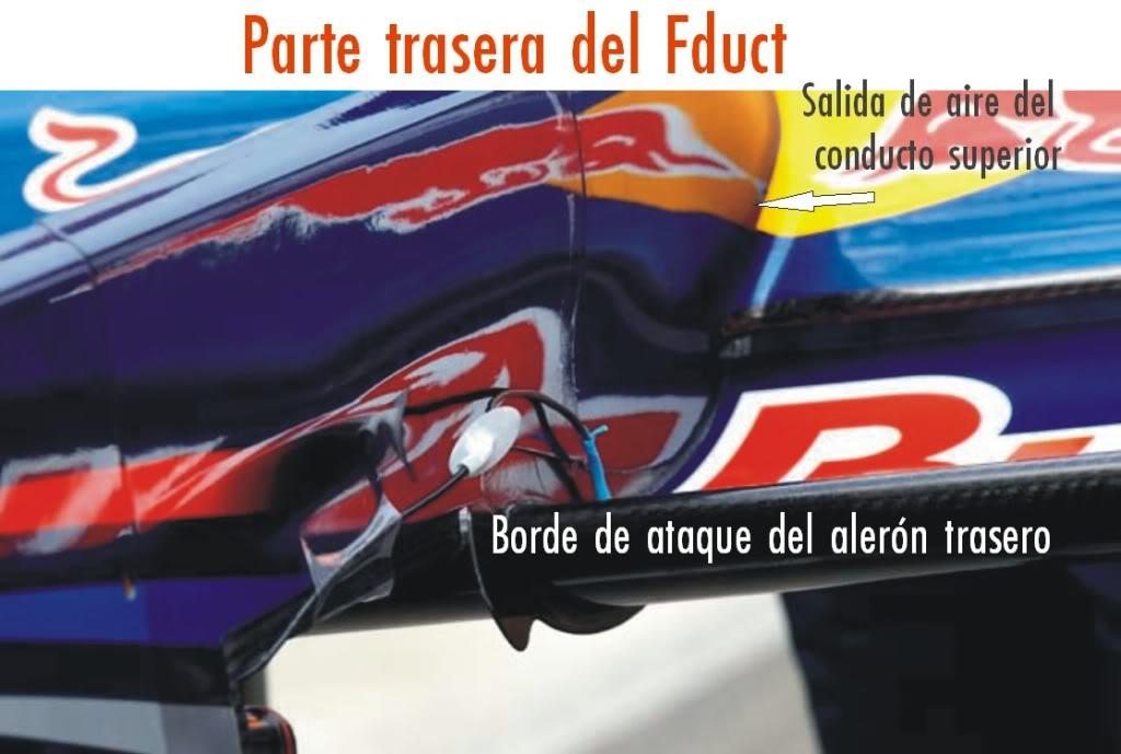 Red Bull RB6 F2