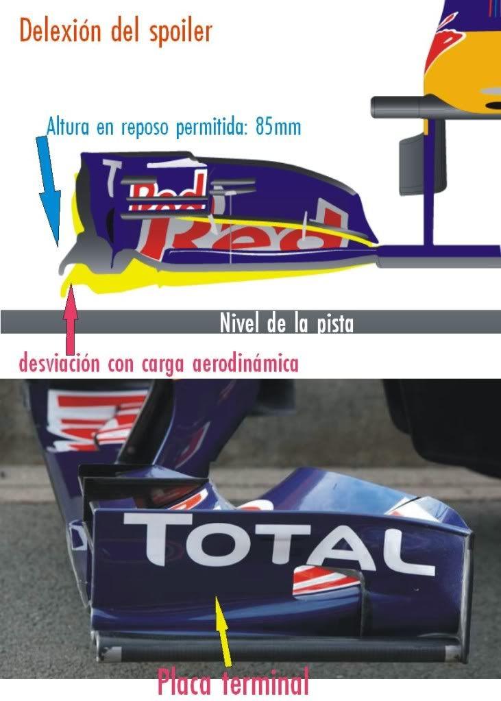 Red Bull RB6 Spoiler